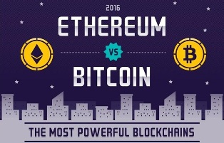 The age of cryptocurrencies: Bitcoin vs Ethereum; And the Future of Blockchain Technology